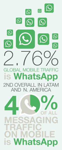 New WhatsApp graphic_v1