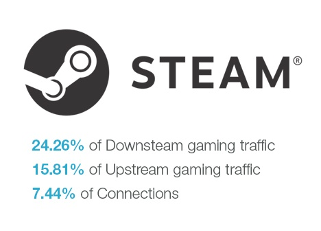 Steam Figures